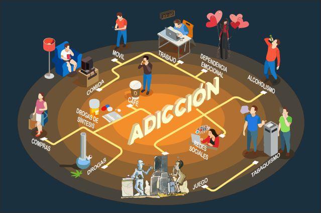 ABORDAJE ACTUALIZADO DE LAS ADICCIONES QUÍMICAS Y NO QUÍMICAS